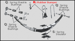 Rear Axle Bottoming Pads / Rebound Bumpers