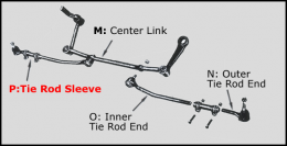 1950 Cadillac Restoration Parts Tie Rod Sleeve - LH or RH - 07-100X