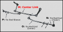 Center / Drag Link Complete Repair Kit