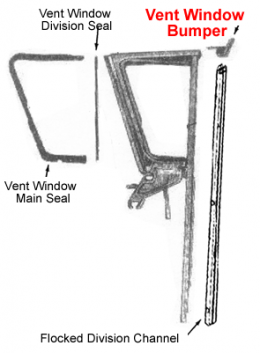 Impala Vent Frame Glass Seal
