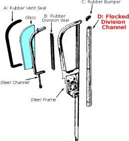 1955 Buick Restoration Parts Flocked Division Channel (Rigid) - LOWER - 10-016X
