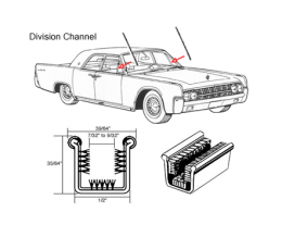 Division Channel - For Back Side Of Vent Window Frame