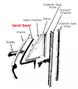 Front Door Vent Window Main Seal