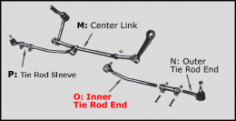 Tie Rod End - Inner - LH or RH