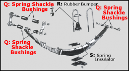 Rear Spring & Shackle Bushing - Lower - 4 Piece