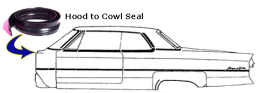 Hood To Cowl Seal Kit - Includes Clips