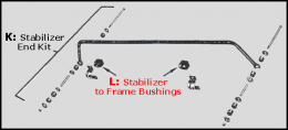 Stabilizer to Frame Bushing