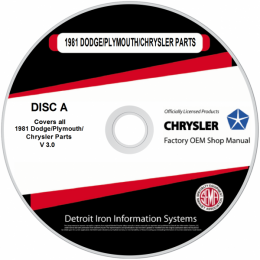 1981 Dodge / Plymouth / Chrysler Parts Manuals (Only) on 2 CDs