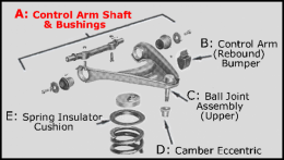 Front Upper Control Arm Shaft With Bushings