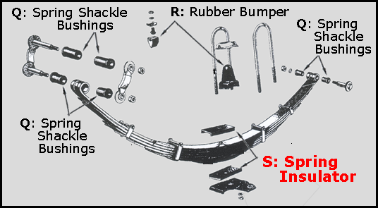 ford transit connect suspension