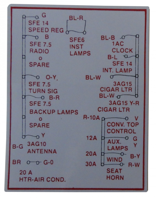 pr62504img1 1963 lincoln restoration parts fuse panel decal dl0043